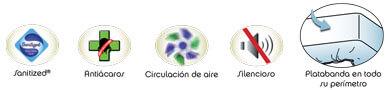 Ventajas del Protector de Colchon acolchado Impermeable de Mash con tratamiento antialérgico e higiénico Sanitized