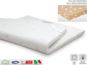 Topper Viscoelástico Lavable de 7cm