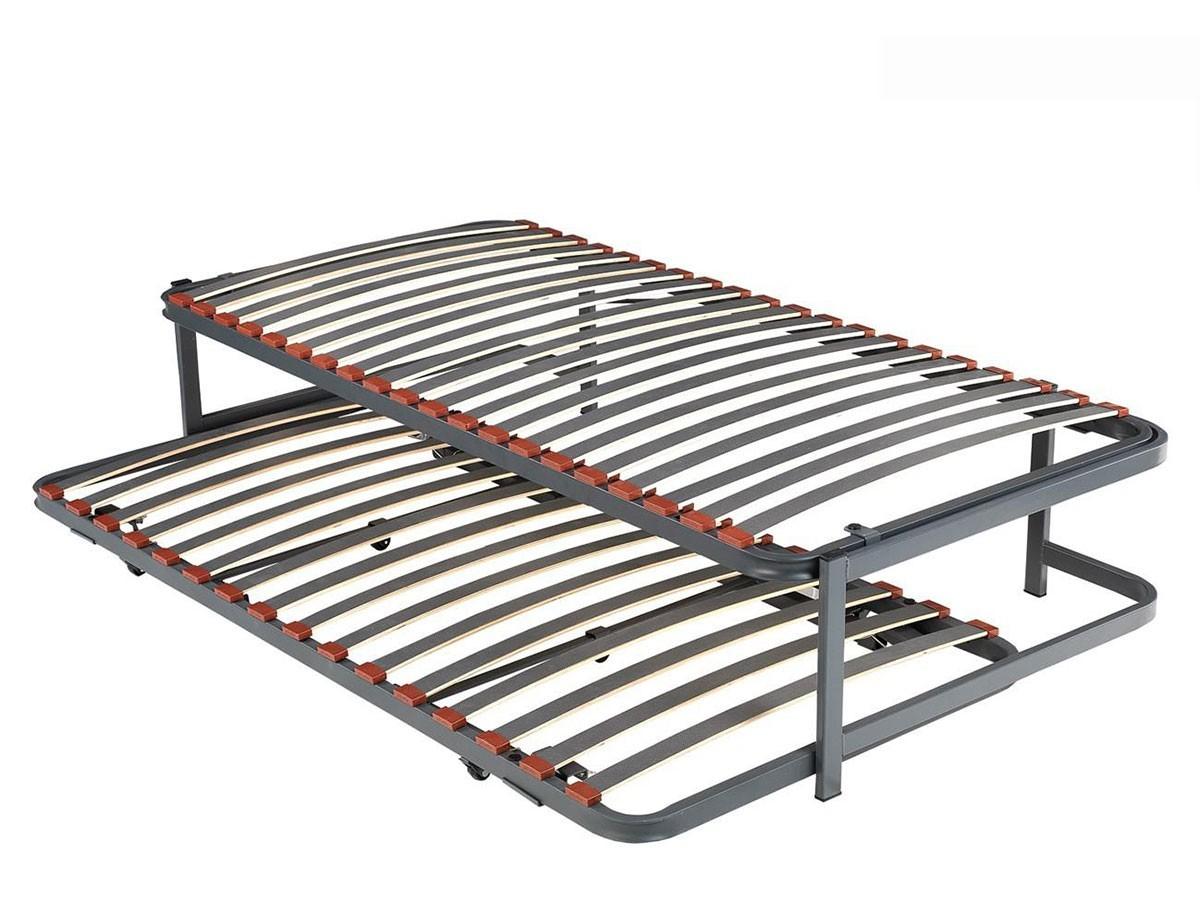 Somiers l minas para cama nido barata sg16 de pikolin for Cama nido 105 barata