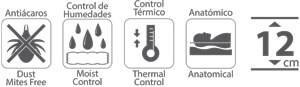 Resumen iconografico de los beneficios y las propiedades de la Almohada Viscoelastica Artic Outlast de Ivorimatex