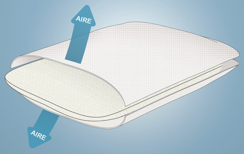 Transpirabilidad del Cojín Terapéutico AH49 Pikolin Home