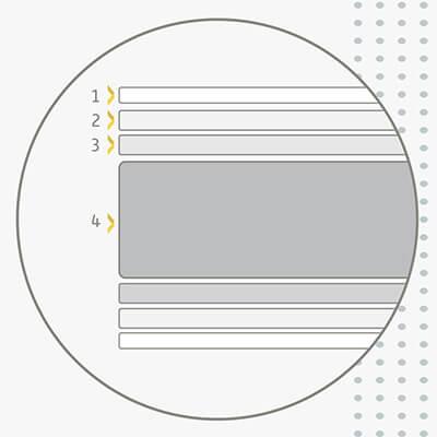 Orden y distribución de las diferentes tecnologías por capas del Colchón de Espuma ErgoFoam Sunlay Arken