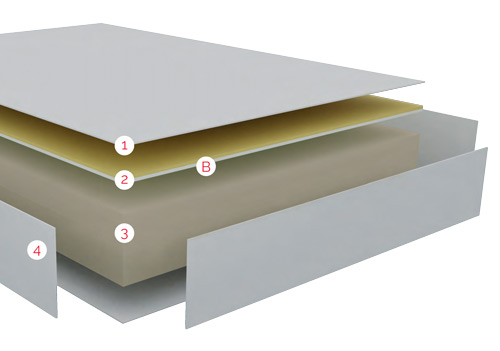 Relación por orden de las diferentes capas de confort del Colchón Inteligente Viscoelástico Casiopea de Bultex con acolchado Memory Foam