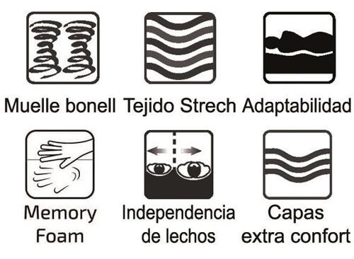 Iconografía del Colchón Combi con Muelles Ensacados