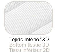 Tejido transpirable 3D que permite y favorece una circulación del aire óptima en los colchones La Premier
