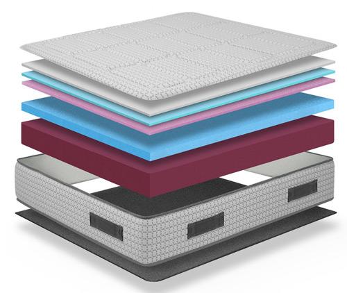 Distribución de capas y tecnologías del Colchón Somicat Darin