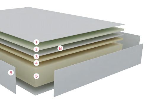Capas de elementos de confort del Colchón Draco Bultex