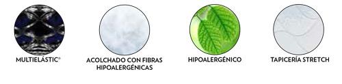 Elementos de confort y beneficios del Colchón de Muelles Flex Habana