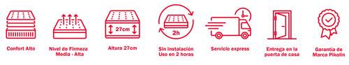 Ventajas del Colchón de Espuma Ultra para dolor de espalda