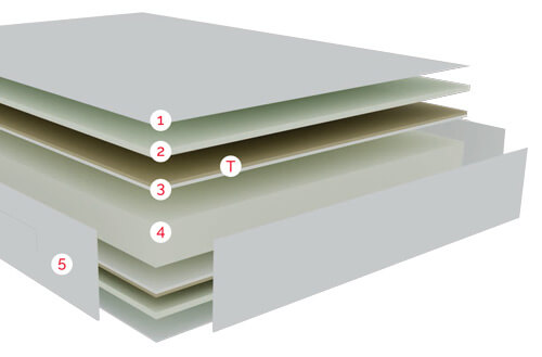 Disposición de las diferentes tecnologías por capas del Colchón Pikolin Instyle