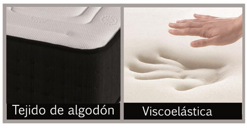 Colchón Luxe con acolchado Viscoelástico y tejido de Algodón