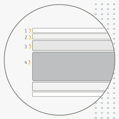 Orden y distribución de las diferentes tecnologías por capas del Colchón de Espuma ErgoFoam Sunlay Muac