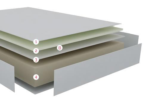 Orden de las capas de confort, tejido y núcleo por orden de disposición del Colchón para Somier articulado Optimus de Bultex