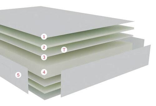 Distribución de las capas del Colchón Confortcel Pikolin Orange