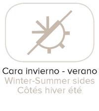 Caras diferenciadas para verano y para invierno en el Colchón La Premier Pharma+