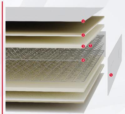Esquema de la distribución por capas del Colchón Plume Normablock de Pikolin