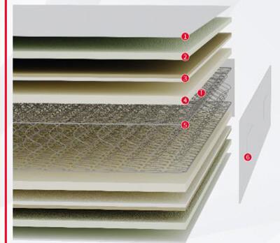 Distribución de las capas de confort del Colchón Pikolin Solei