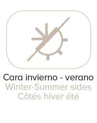 Caras diferenciadas para verano y para invierno en el Colchón La Premier Sanitec