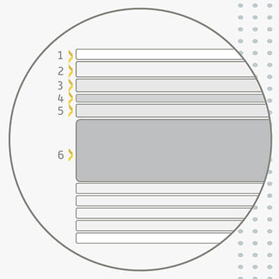Orden y distribución de las diferentes tecnologías por capas del Colchón de Muelles Ensacados Sunlay Smak
