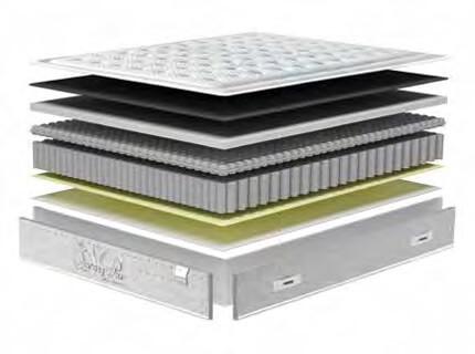 Capas y Tecnologías del Colchón Spring Pure de La Premier