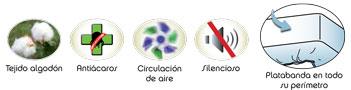 Características del Protector de Colchon Impermeable no acolchado con tratamiento Antiácaros de Mash Sandwich