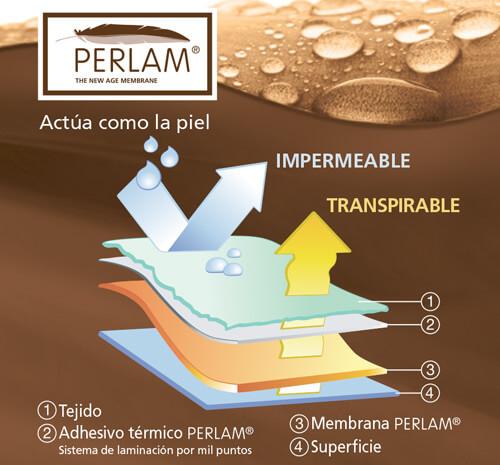 Sábana Protectora Textil Blanca Nature con membrana Perlam