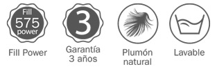 Ventajas del Edredón Nórdico RP89 de Pikolin Home